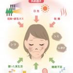 紫外線が老化を早める光老化という外的因子について